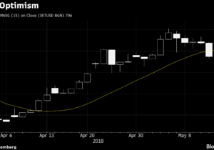 U.S. Must Move Quickly on Ether Status, CFTC's Quintenz Says