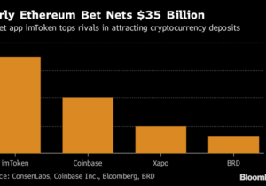 Crypto Wallet That Lured $35 Billion in a Year Wins IDG Backing