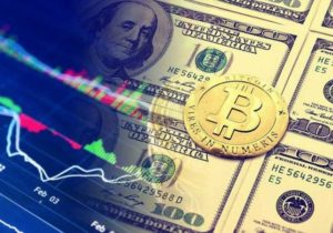 Bitcoin Price Intraday Analysis