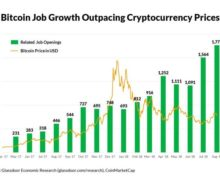 Bitcoin And Blockchain Jobs In The U.S. Are Surging