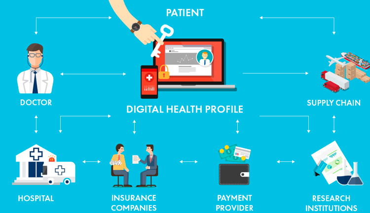 Challenges Hindering the Adoption of Blockchain in Healthcare